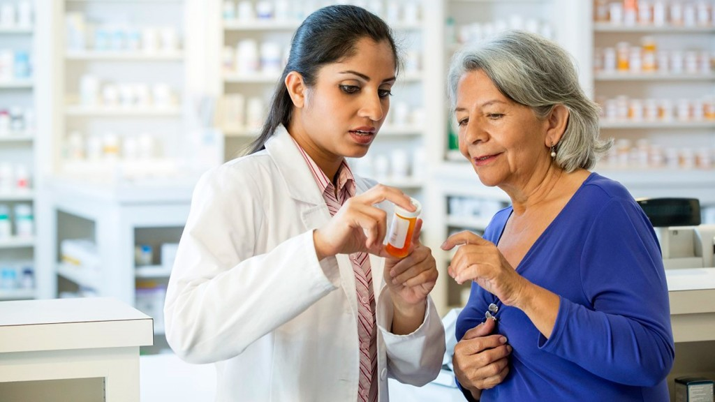 Know The Difference: Generic, Name Brand and Compounded Medication
